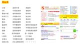 广州特许连锁加盟展·网站推广
